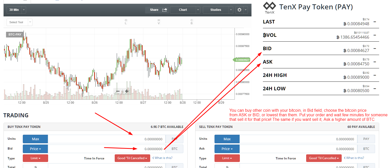 how to buy bitcoin from bittrex